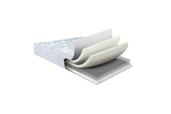 Economy Classic Orthopedic Mattress Single Small Double Queen Super King Sizes